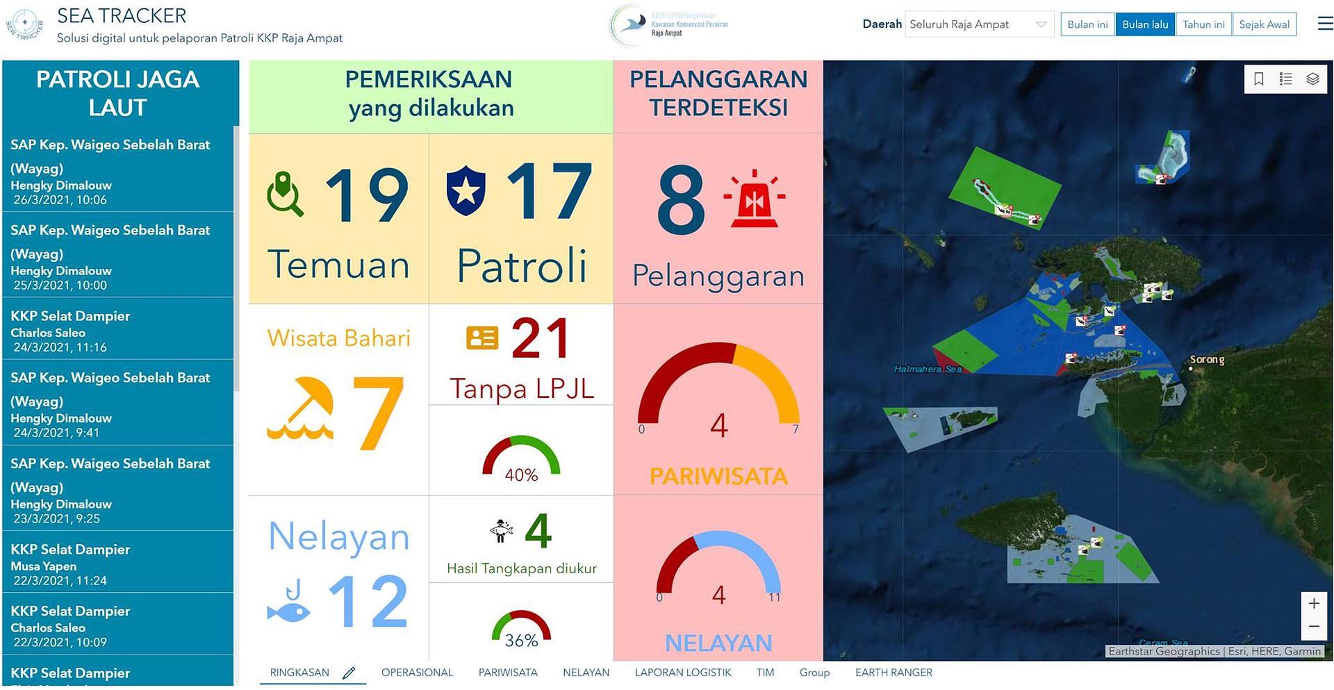 SEA TRACKER Raja Ampat Marine Park Authority